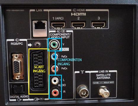 nintendo 64 aansluiten op moderne hd lcd tv